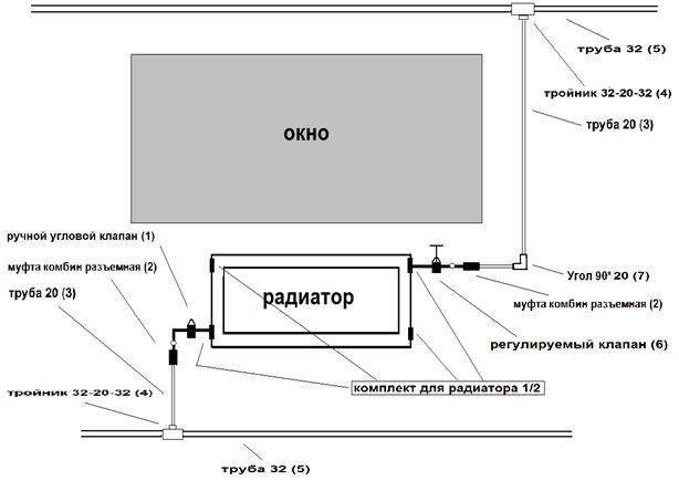 Монтажная схема радиаторов